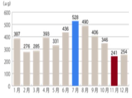 11%e6%9c%88%e2%91%a9
